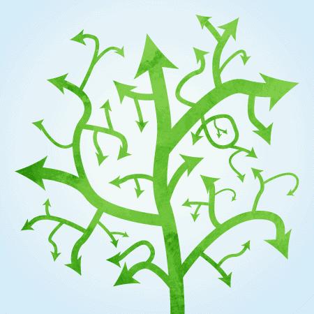 arbre des possibilités - prévoir et imaginer